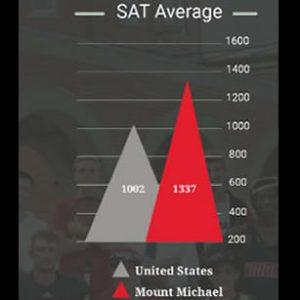 3 InfoGraph-SAT