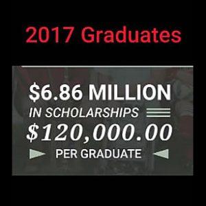 5 InfoGraph-Scholarship
