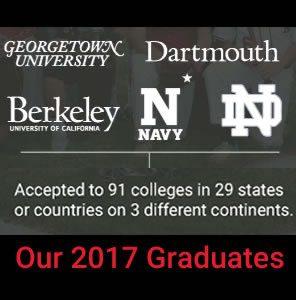 6 Infograph-university